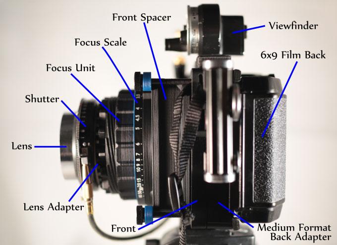 Mercury: The World's First Universal Camera