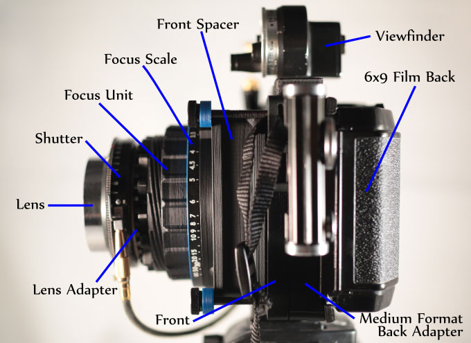 Mercury: The World's First Universal Camera